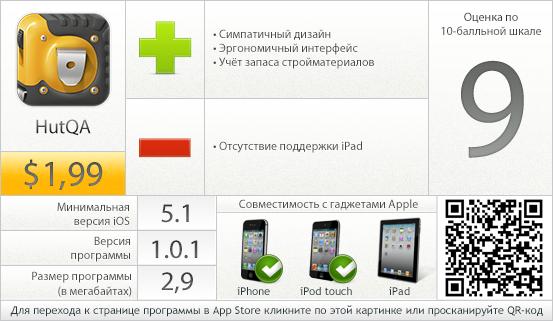 HutQA - вердикт проекта AppStudio