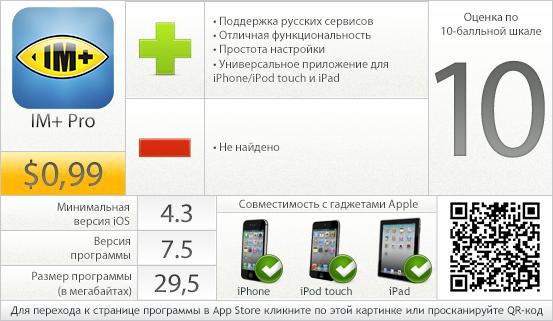 IM+ Pro - вердикт проекта AppStudio