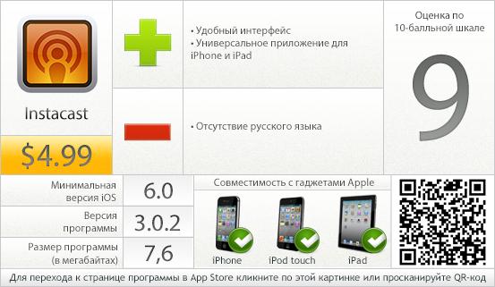 Instacast - вердикт проекта AppStudio