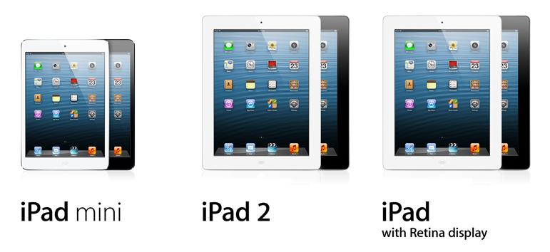 Сравнение цен на iPad в мире