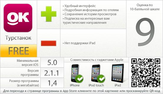 Турстанок - вердикт проекта AppStudio
