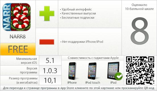 NARR8 - вердикт проекта AppStudio