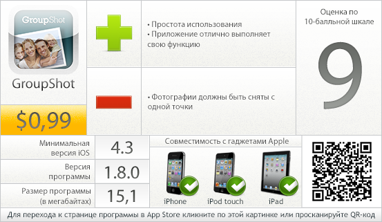 GroupShot - вердикт проекта AppStudio