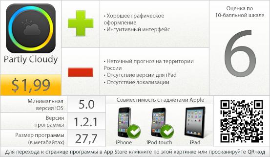 Partly Cloudy - вердикт проекта AppStudio