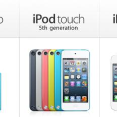 Сравнение цен на iPod в мире