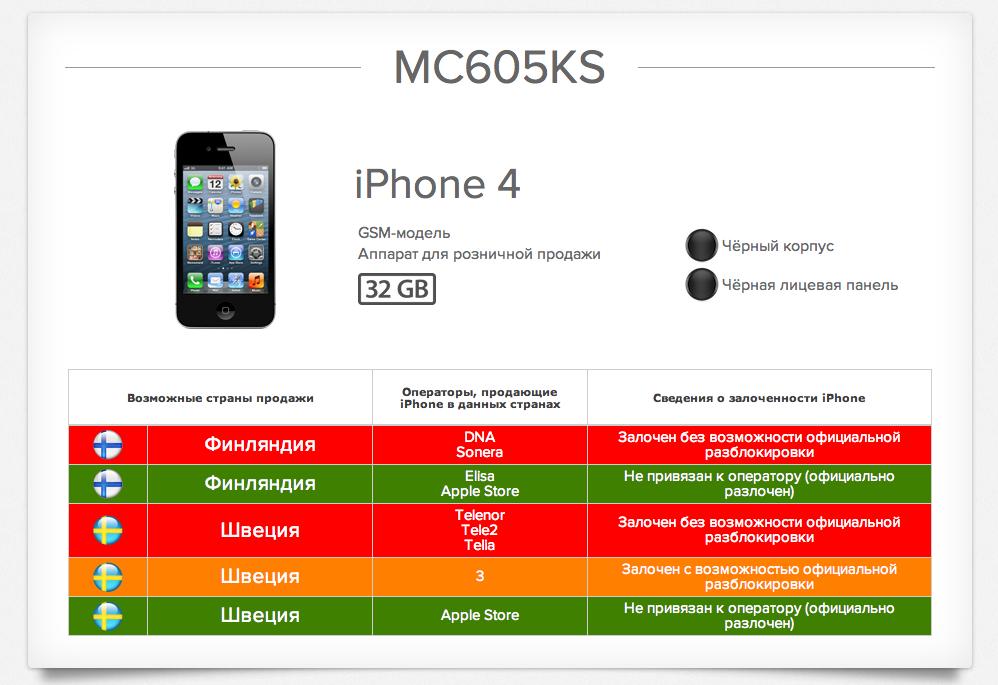 Определитель моделей гаджетов Apple