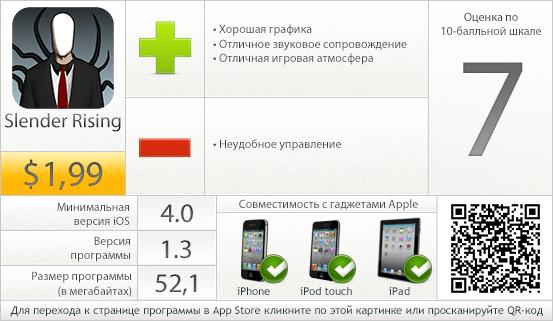 Slender Rising - вердикт проекта AppStudio