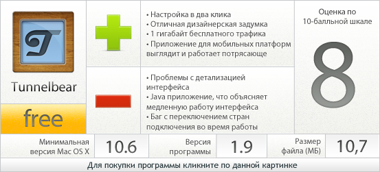 Tunnelbear - вердикт проекта AppStudio