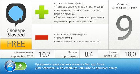 Словари Slovoed - вердикт проекта AppStudio