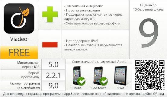 Viadeo - вердикт проекта AppStudio