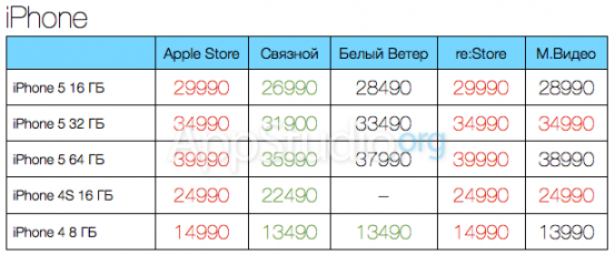 iphone-prices_nowm