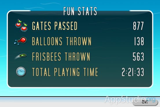 Beach Games Забавная статистика