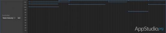 MIDI Draw