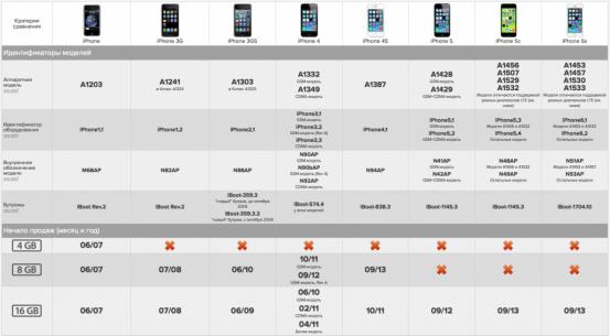iphone-specs_nowm