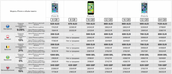 prices_tables_nowm