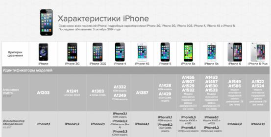 iphonespec_nowm