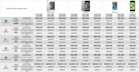 prices-iphone_nowm