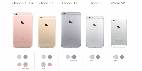 iphone-6s-lineup-2015