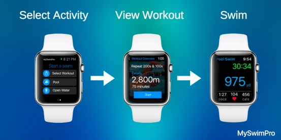 myswimpro-apple-watch-series-2-swimpro-swim-workout